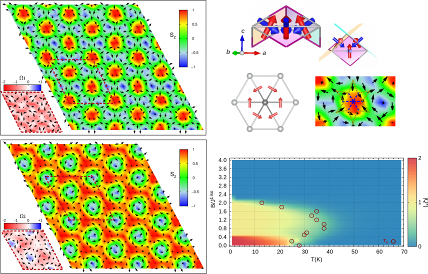Anisotropic symmetric exchange stabilizes spontaneous skyrmionic lattice in a Ni-halide monolayer